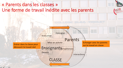 parents-classe-triolet1
