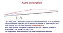 conception fraction 2nd degré Briand