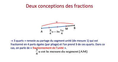 conception fraction 1er degré Briand
