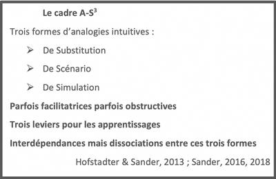 Cadre théorique A-S3 - Emmanuel Sander