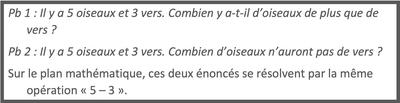 Problèmes des oiseaux - Emmanuel Sander