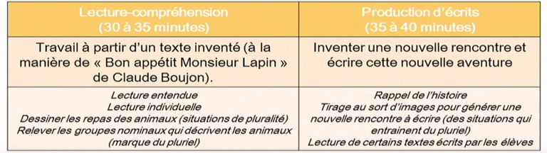 description-seances-1-et-2.png