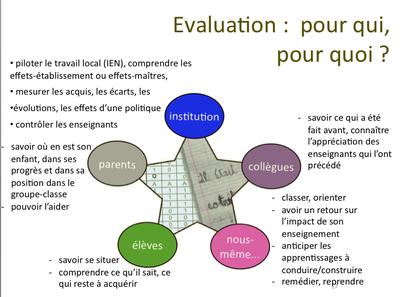 Evaluation 5 dimensions
