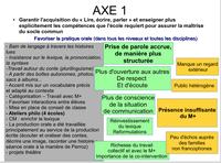 Bilan Axe1