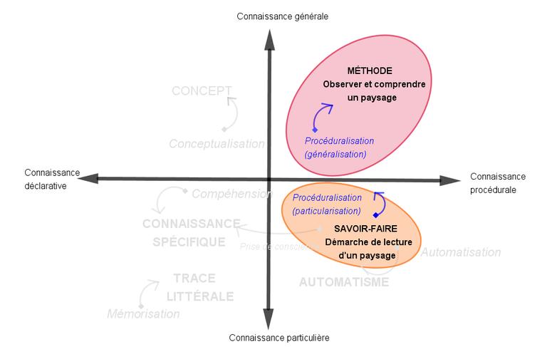 Carte-Tricot-Jfrançois-intentions-seance