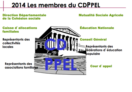 CDPPEL3