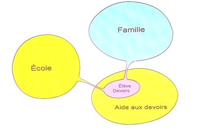 Diapo école-famille-Julien Netter
