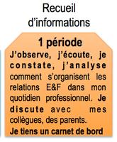 ecole-famille-etape3