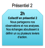 ecole-famille-etape4