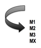 ecole-famille-modules-suivants