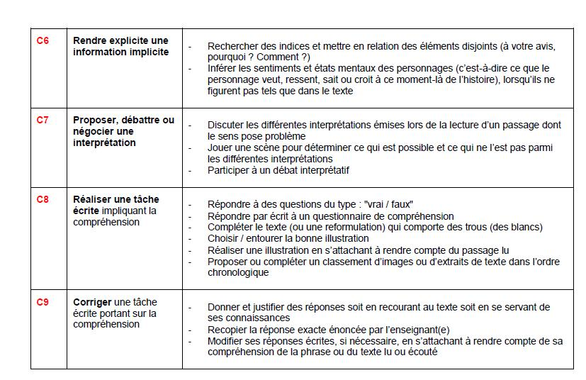 exemple situation2