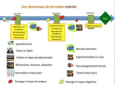 Image - Grammaire