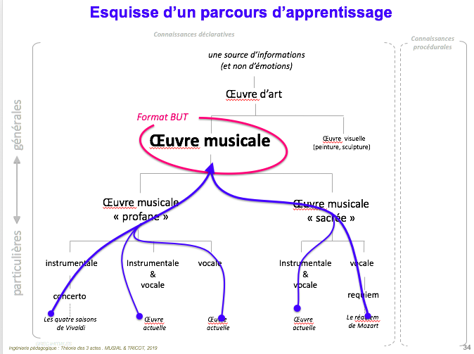 Oeuvre-musicale-5