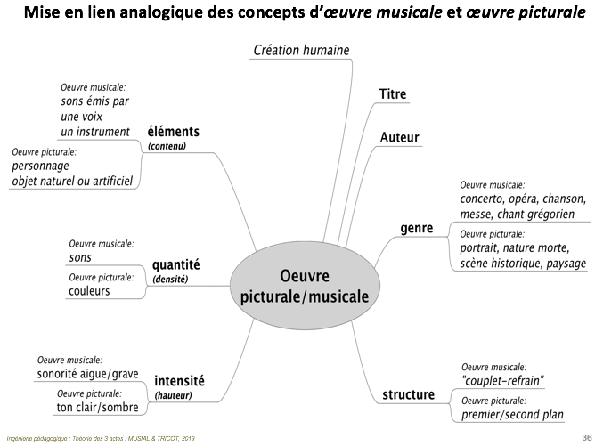 Oeuvre-musicale-7