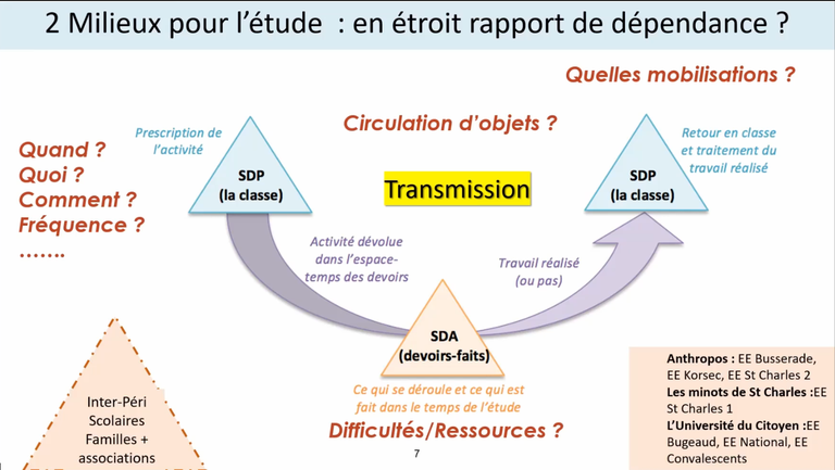 SDP-SDA-Devoirs-Faits-FELIX-MOUTON
