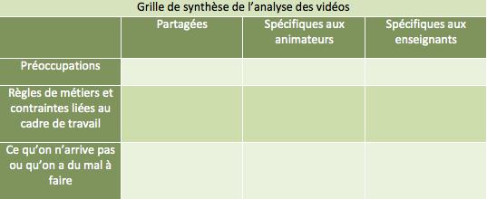 tableau synthèse analyse vidéos
