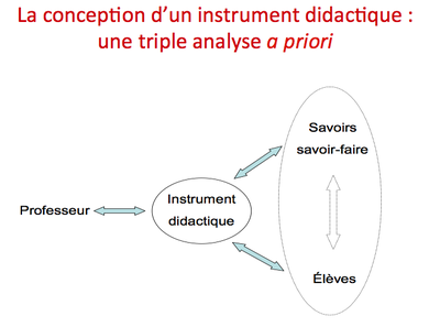 triple analyse