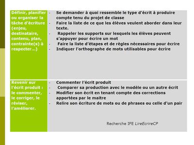 typologie des taches avec exemple de situations 2