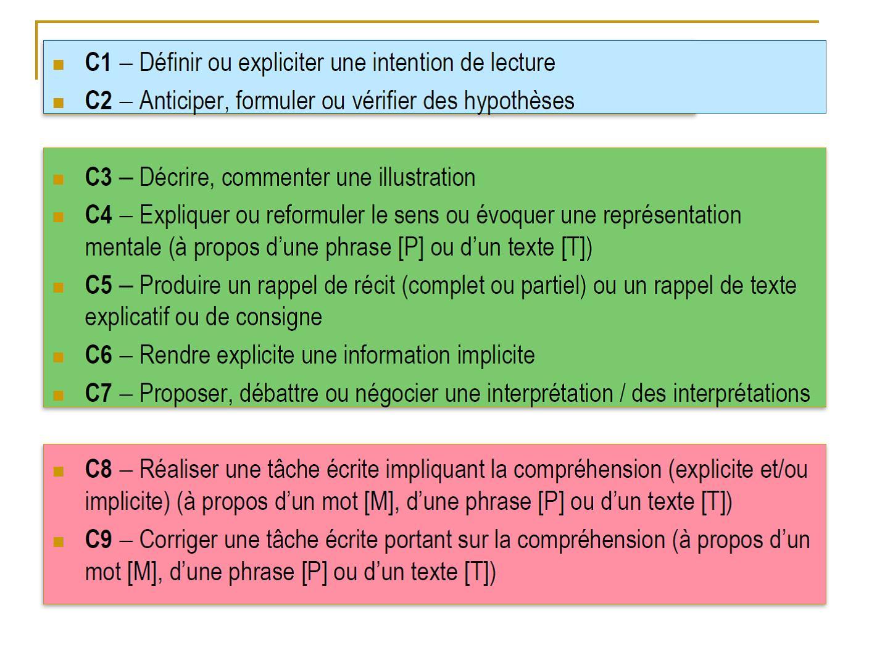 typologie des tâches- compréhension