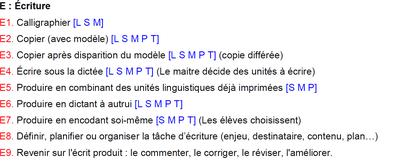 typologie des tâches d'écriture