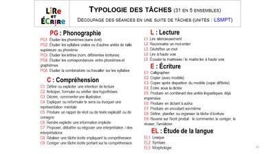 typologie des tâches